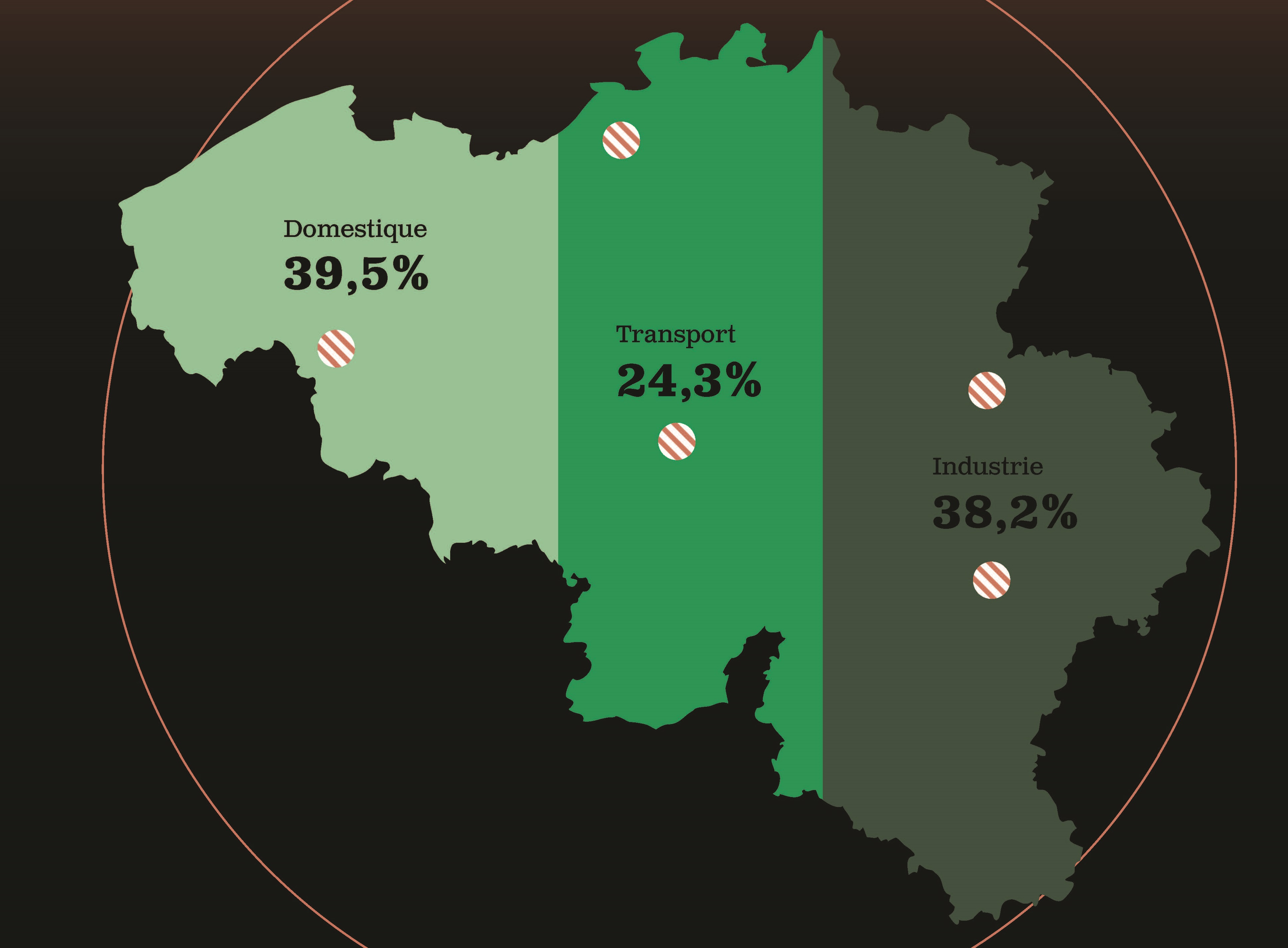 repartition-energie-belgique