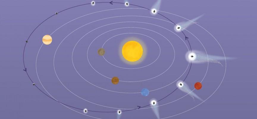 L'orbite de la comète autour du soleil (pho.ESA).