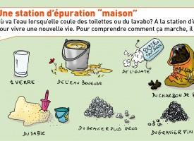 """Station d'épuration """"maison"""""""
